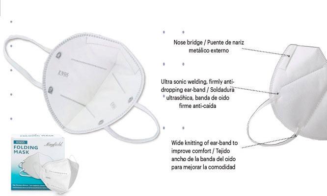 10 Mascarillas KN95 con 5 capas BOLSA INDIVUDUAL con ajuste nasal¡Con delivery en 24hrs!