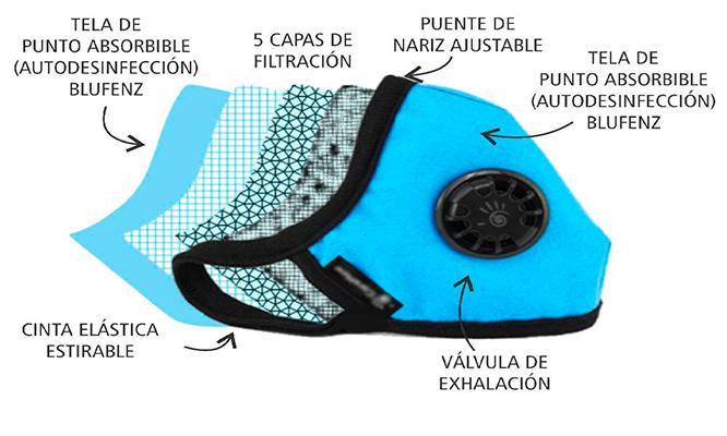 Mascarillas ECO AIR MASK 5 capas reutilizable y con duracion de 365 dias delivery!