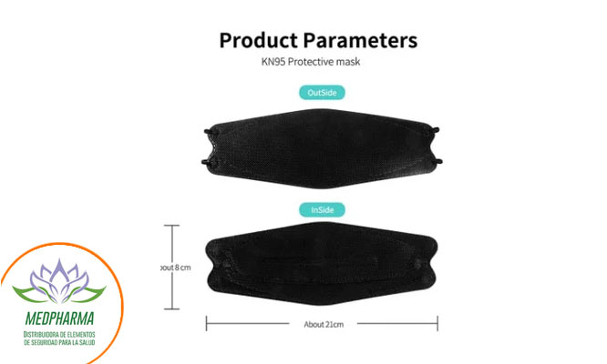 Caja de 20 KN95 Kogy 5 capas FISH 3D empaque individual negras ¡Incluye delivery!