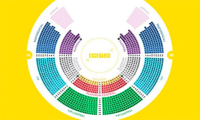 Entrada VIP o VIP CENTRAL a eleccion para el Gran circo de Rusia